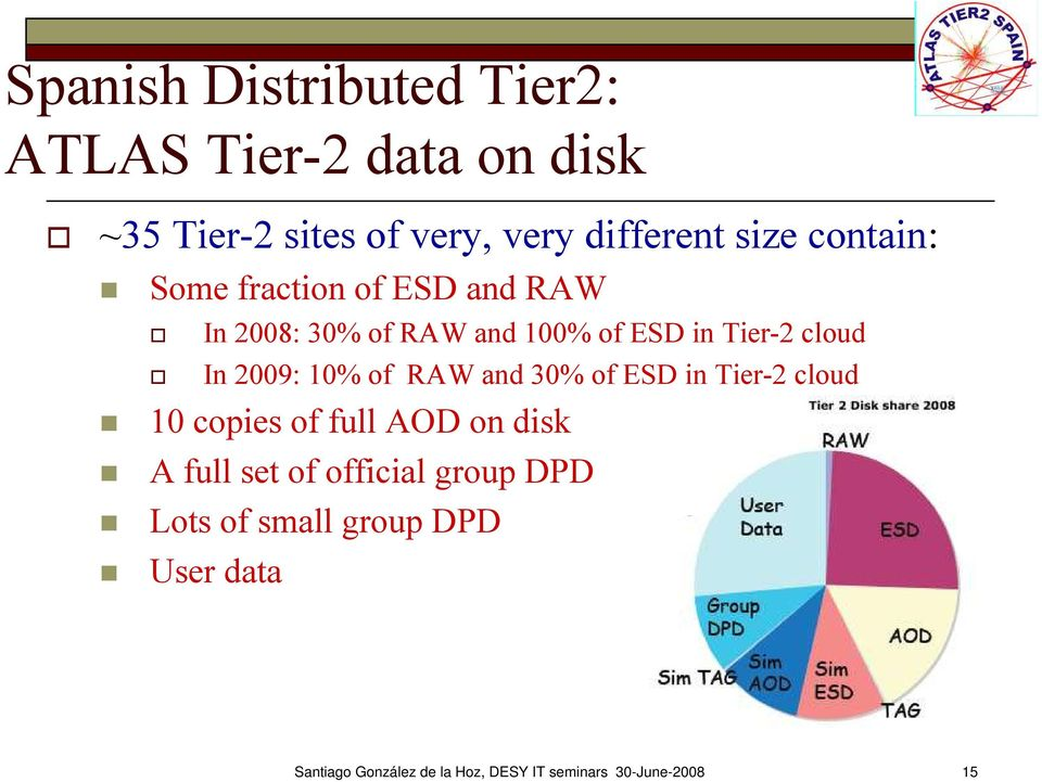 10% of RAW and 30% of ESD in Tier-2 cloud 10 copies of full AOD on disk A full set of official