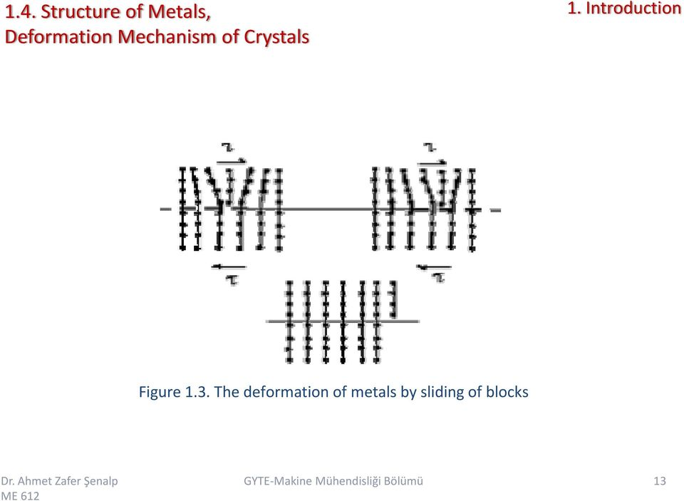 Crystals Figure 1.3.