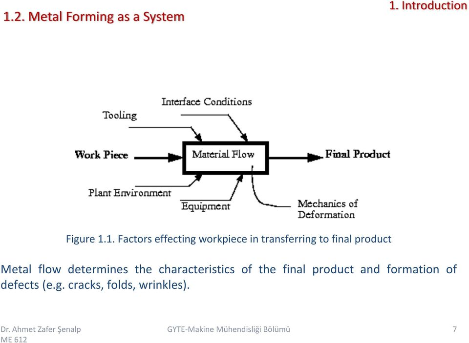Metal flow determines the characteristics of the final