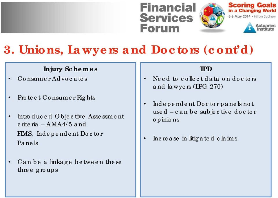 Need to collect data on doctors and lawyers (LPG 270) Independent Doctor panels not used can be