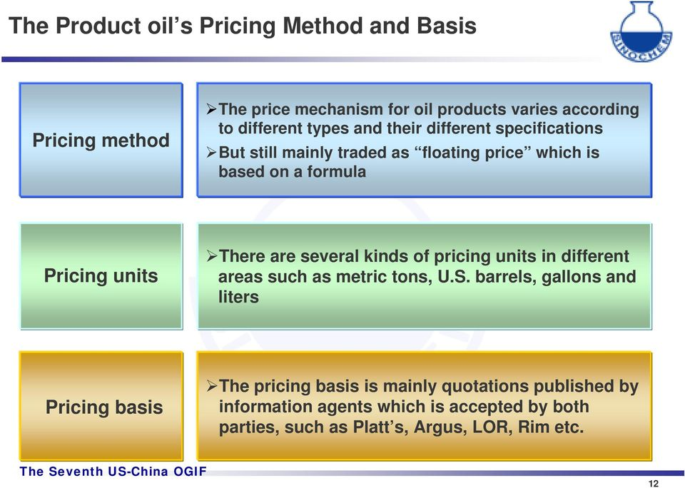 several kinds of pricing units in different areas such as metric tons, U.S.