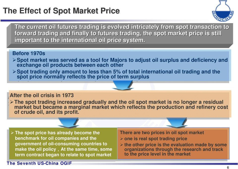 Before Before 1970s 1970s Spot Spot market market was was served served as as a tool tool for for Majors Majors to to adjust adjust oil oil surplus surplus and and deficiency deficiency and and