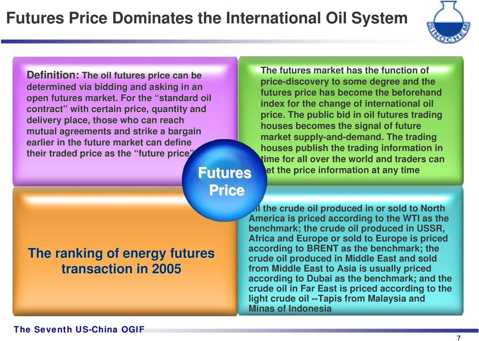 price The ranking of energy futures transaction in 2005 Futures Price The futures market has function of price-discovery to some degree and futures price has become beforehand index for change of