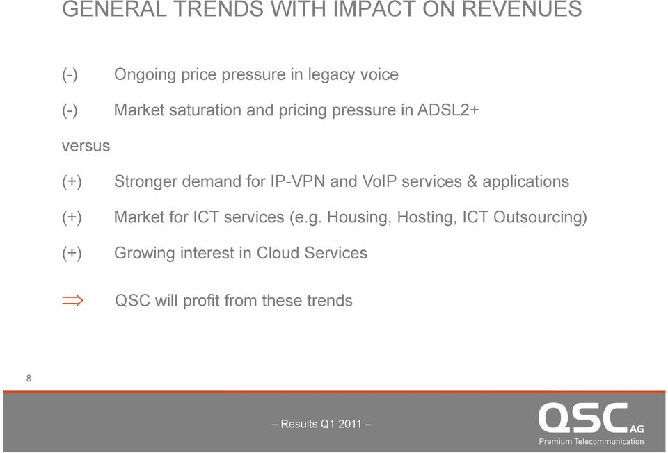 and VoIP services & applications (+) Market for ICT services (e.g.