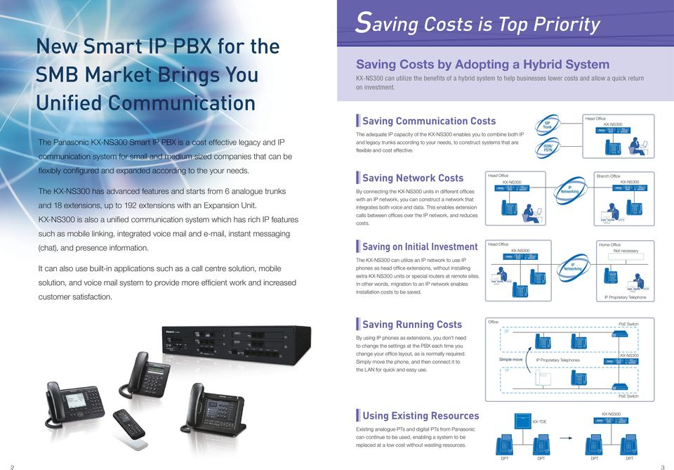 Saving Communication Costs Head S Trunk The adequate capacity of the enables you to combine both The Panasonic Smart PBX is a cost effective legacy and communication system for small and medium sized