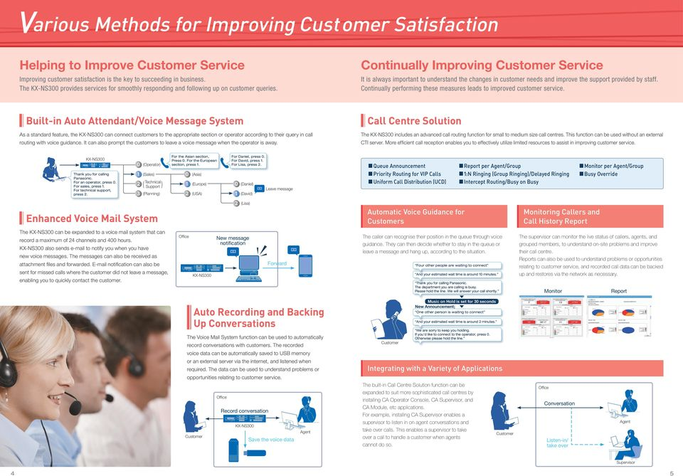 Continually performing these measures leads to improved customer service.