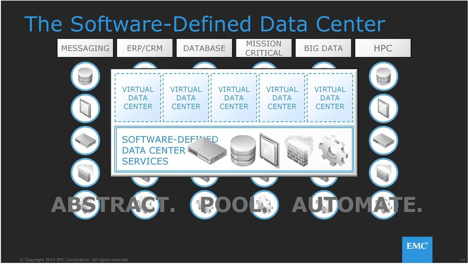 Server Storage VIRTUAL DATA CENTER SOFTWARE-DEFINED DATA CENTER Network