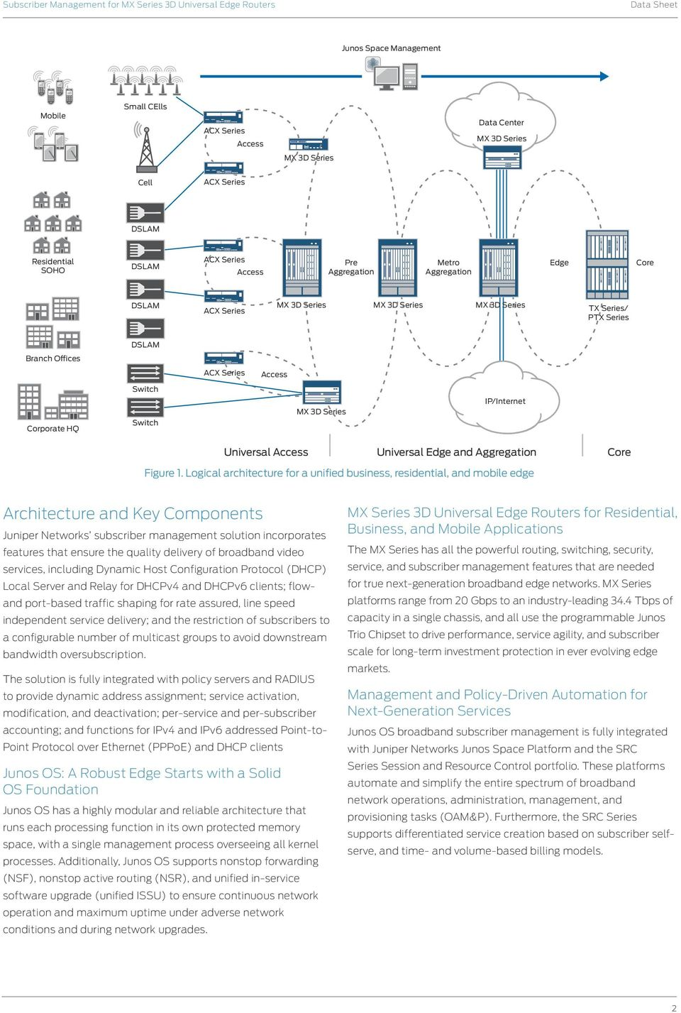 Logical architecture for a unified business, residential, and mobile edge Architecture and Key Components Juniper Networks subscriber management solution incorporates features that ensure the quality