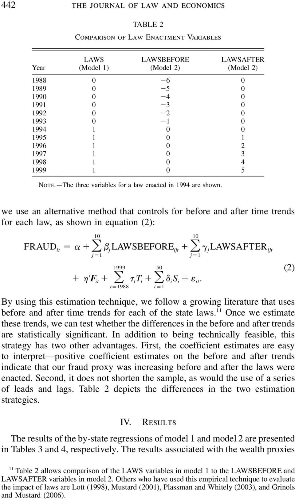we use an alternative method that controls for before and after time trends for each law, as shown in equation (2): 10 10 FRAUD p a b LAWSBEFORE g LAWSAFTER it j ijt j ijt jp1 jp1 1999 50 h Fit ttt