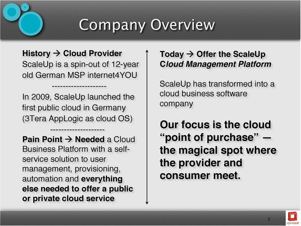 "management, provisioning, automation and everything else needed to offer a public or private cloud service"" Today Offer the ScaleUp Cloud Management Platform """