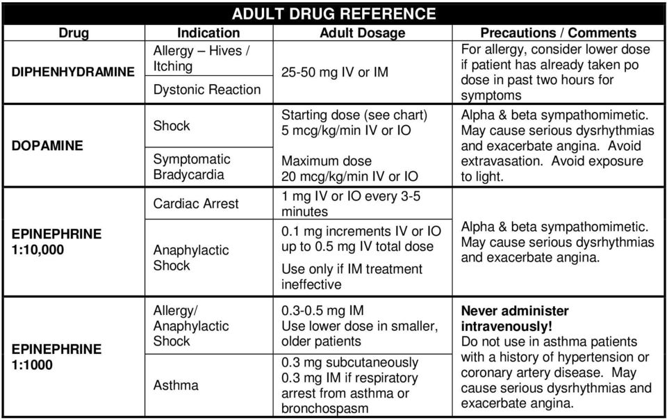 Asthma Starting dose (see chart) 5 mcg/kg/min IV or IO Maximum dose 20 mcg/kg/min IV or IO 1 mg IV or IO every 3-5 minutes 0.1 mg increments IV or IO up to 0.