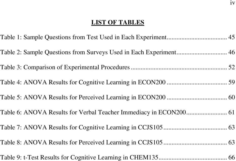 .. 59 Table 5: ANOVA Results for Perceived Learning in ECON200... 60 Table 6: ANOVA Results for Verbal Teacher Immediacy in ECON200.