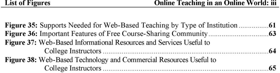 ..61 Figure 36: Important Features of Free Course-Sharing Community.