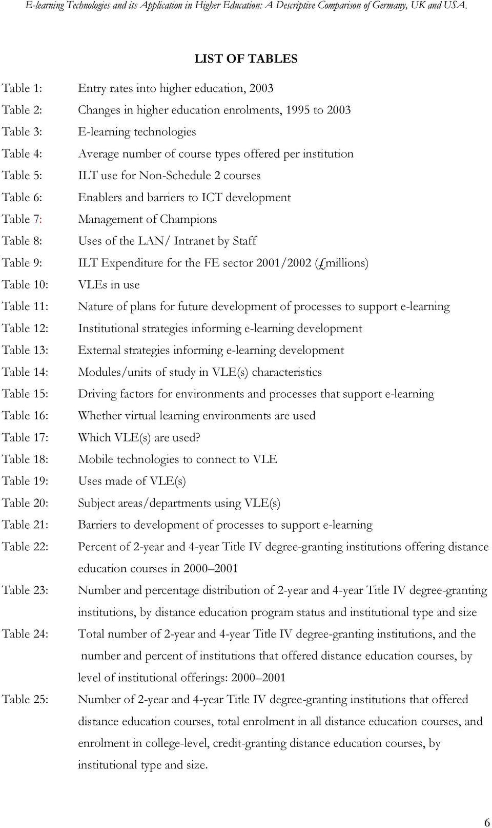 Table 9: ILT Expenditure for the FE sector 2001/2002 ( millions) Table 10: VLEs in use Table 11: Nature of plans for future development of processes to support e-learning Table 12: Institutional