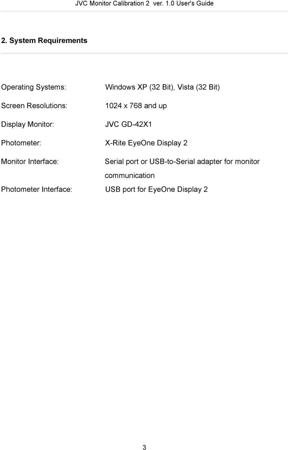 X-Rite EyeOne Display 2 Monitor Interface: Serial port or USB-to-Serial