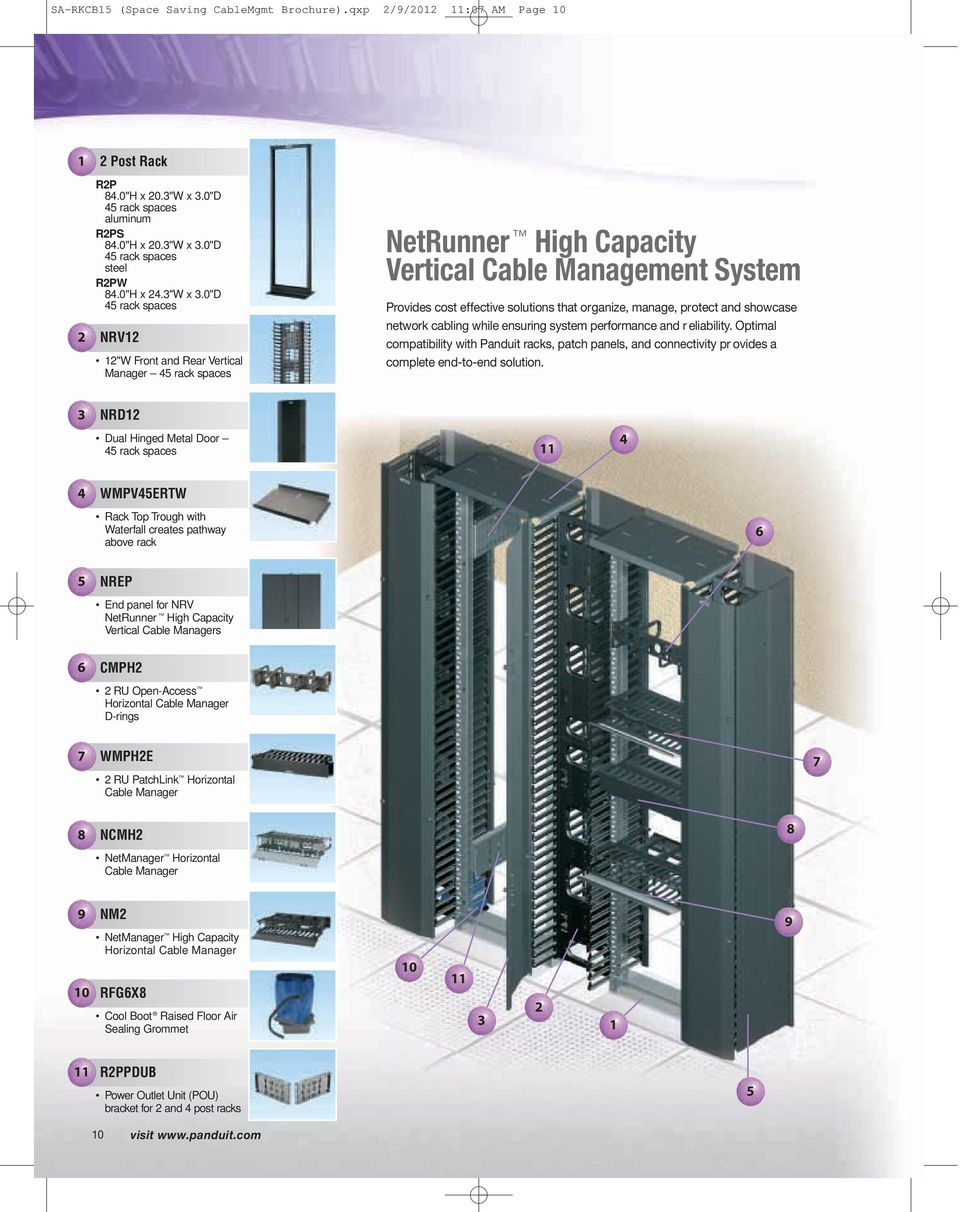 "0""D 45 rack spaces NRV12 12""W Front and Rear Vertical Manager 45 rack spaces NetRunner High Capacity Vertical Cable Management System Provides cost effective solutions that organize, manage, protect"