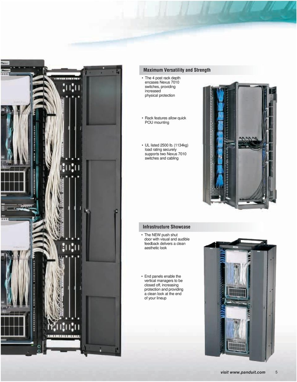 (1134kg) load rating securely supports two Nexus 7010 switches and cabling Infrastructure Showcase The NEW push shut door with