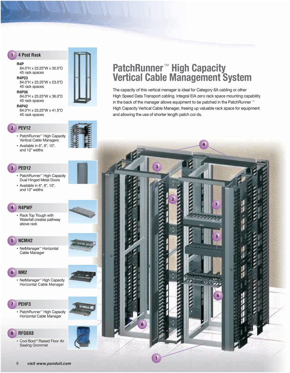 Integral EIA zero rack space mounting capability in the back of the manager allows equipment to be patched in the PatchRunner High Capacity Vertical Cable Manager, freeing up valuable rack space for