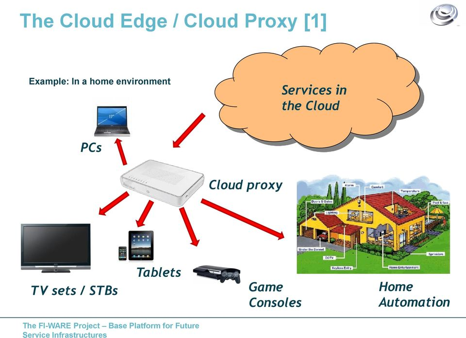 Services in the Cloud PCs Cloud proxy