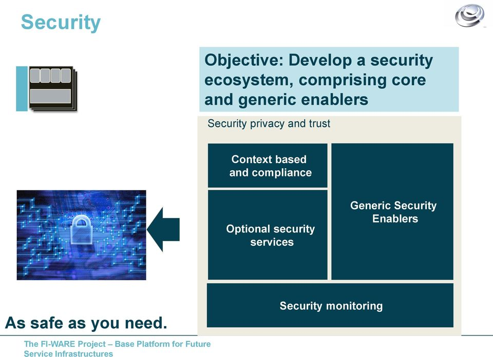 compliance Optional security services Generic Security Enablers As