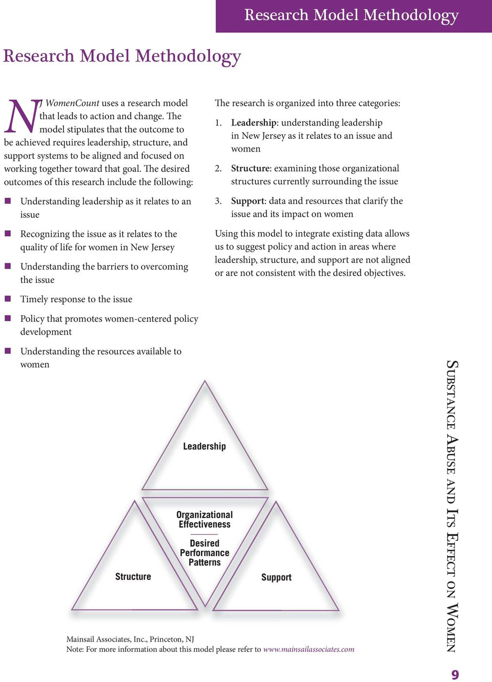 The desired outcomes of this research include the following: Understanding leadership as it relates to an issue Recognizing the issue as it relates to the quality of life for women in New Jersey