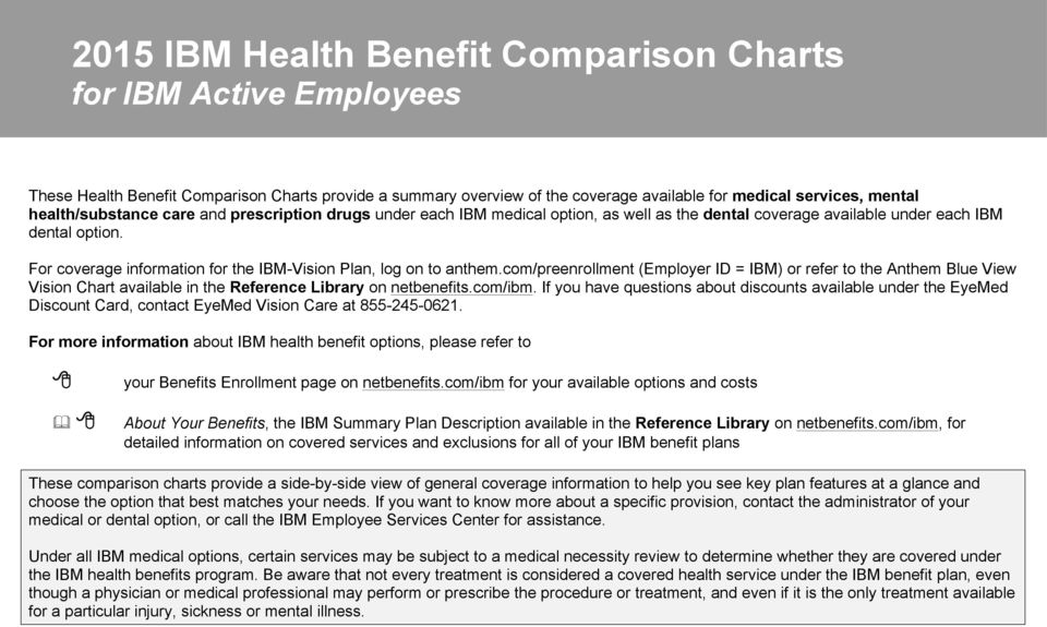 com/preenrollment (Employer ID = IBM) or refer to the Anthem Blue View Vision Chart available in the Reference Library on netbenefits.com/ibm.