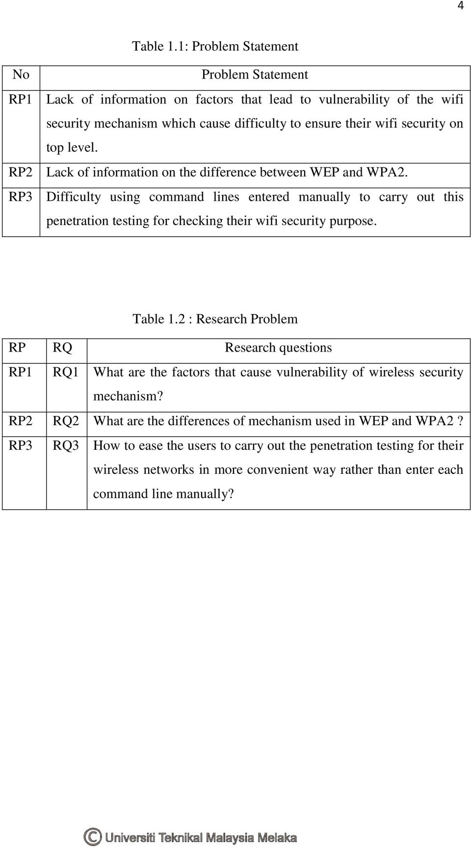 level. RP2 Lack of information on the difference between WEP and WPA2.