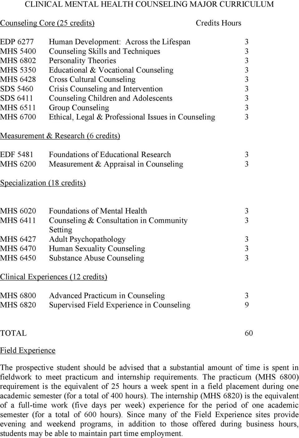 MHS 6511 Group Counseling 3 MHS 6700 Ethical, Legal & Professional Issues in Counseling 3 Measurement & Research (6 credits) EDF 5481 Foundations of Educational Research 3 MHS 6200 Measurement &