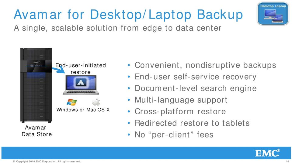 nondisruptive backups End-user self-service recovery Document-level search engine