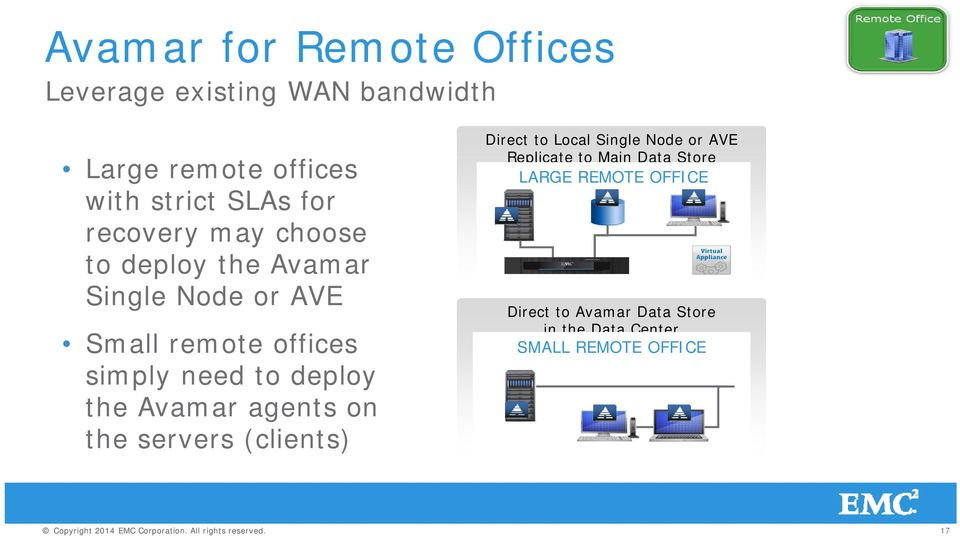 deploy the Avamar agents on the servers (clients) Direct to Local Single Node or AVE Replicate to