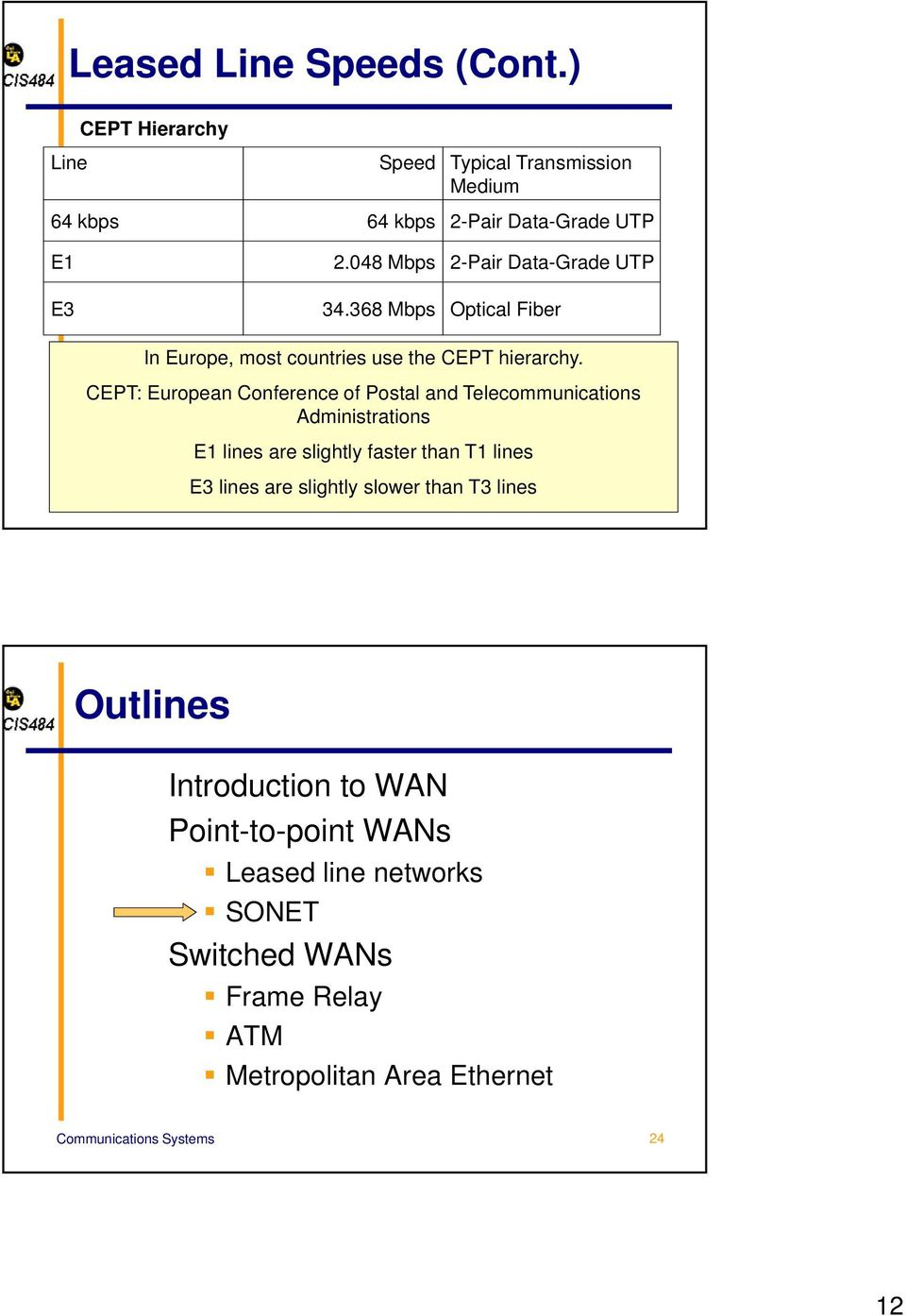CEPT: European Conference of Postal and Telecommunications Administrations E1 lines are slightly faster than T1 lines E3 lines are