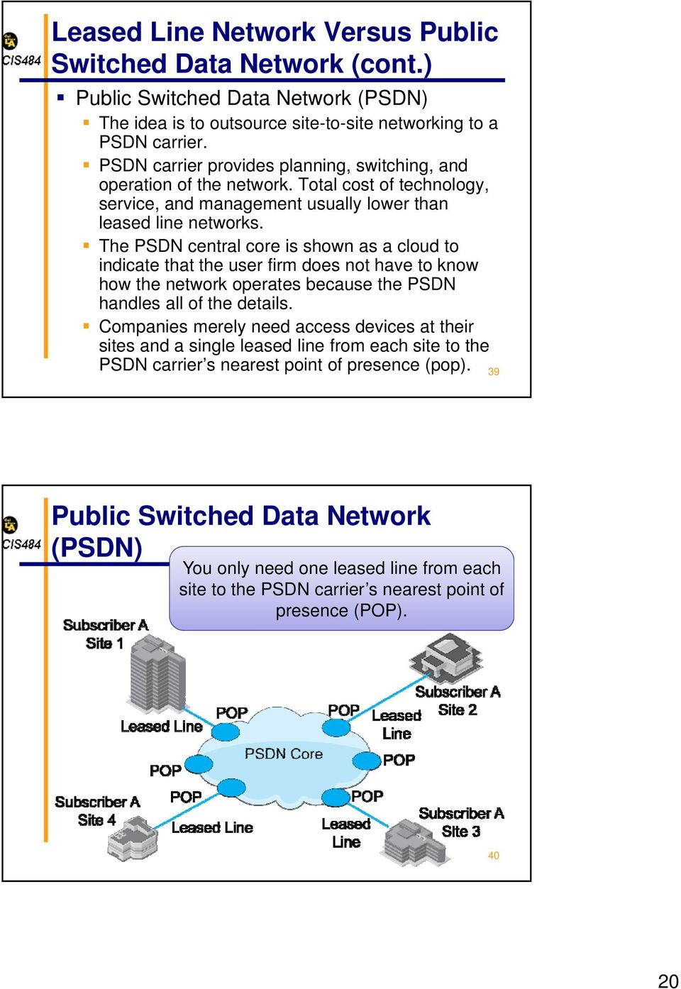 The PSDN central core is shown as a cloud to indicate that the user firm does not have to know how the network operates because the PSDN handles all of the details.