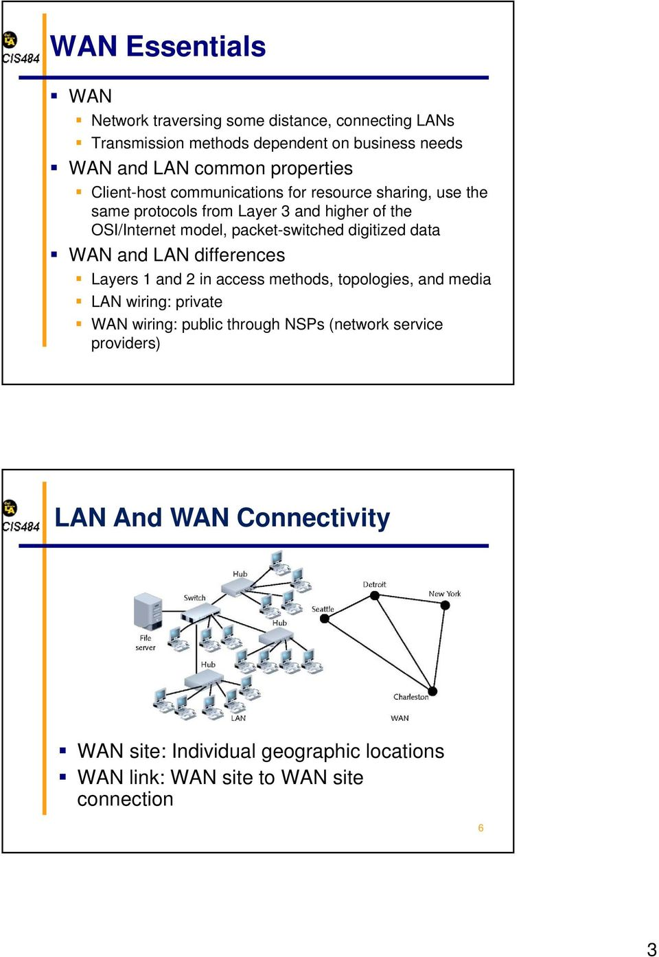 packet-switched digitized data WAN and LAN differences Layers 1 and 2 in access methods, topologies, and media LAN wiring: private WAN wiring: