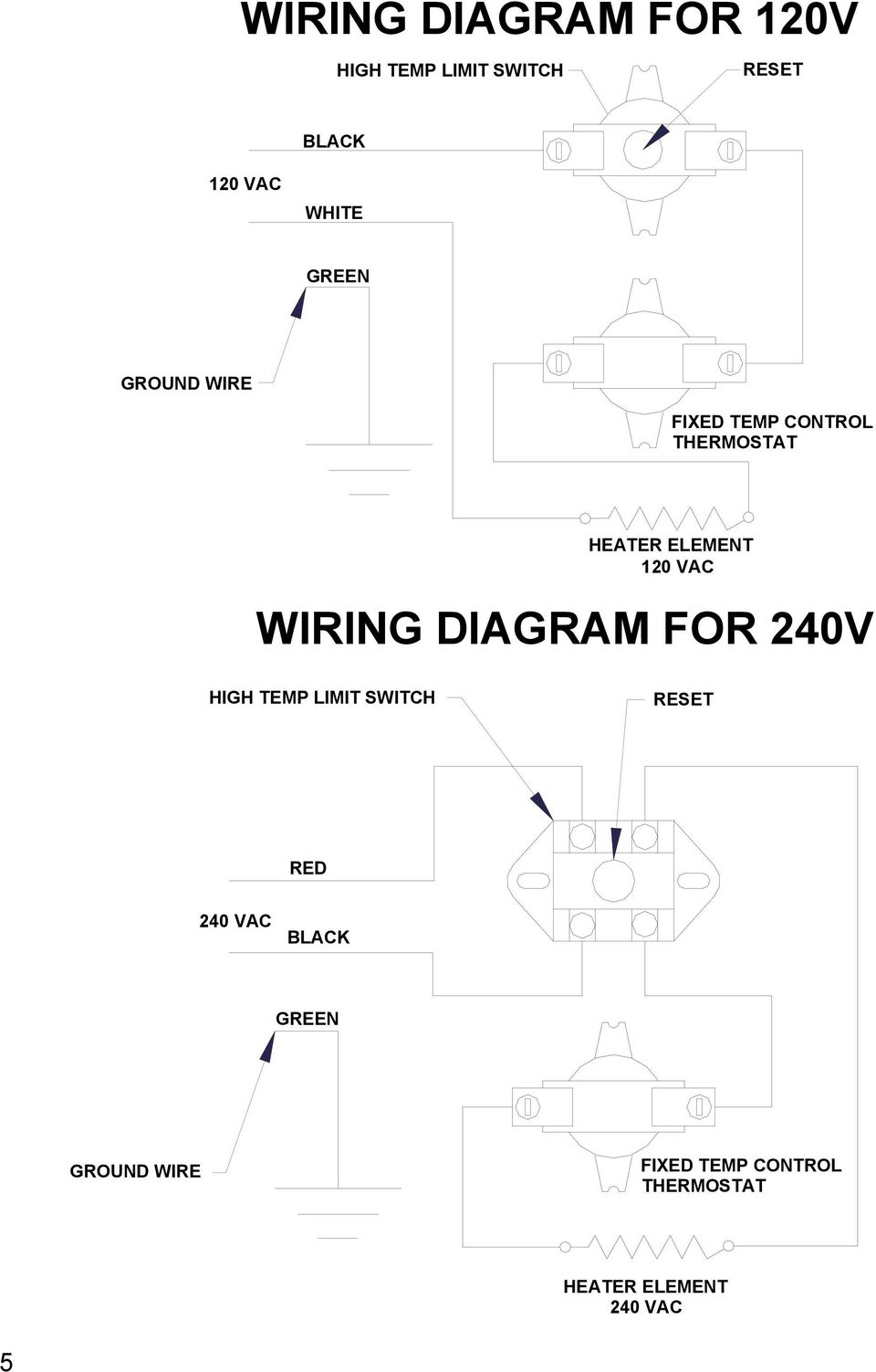 120 VAC WIRING DIAGRAM FOR 240V HIGH TEMP LIMIT SWITCH RESET RED 240