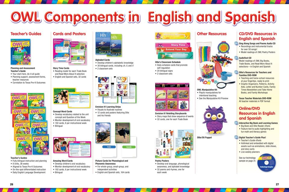 Model readings of OWL Poetry Posters Planning and Assessment Teacher s Guide Your start-here, do-it-all guide Planning support, assessment forms, teacher resources Correlation to Texas Pre-K Outcomes