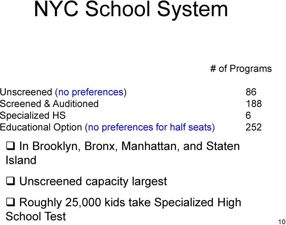 half seats) 252 In Brooklyn, Bronx, Manhattan, and Staten Island