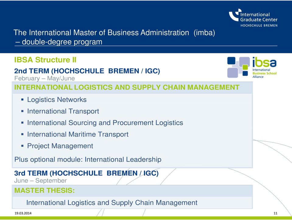 Sourcing and Procurement Logistics International Maritime Transport Project Management Plus optional module: International