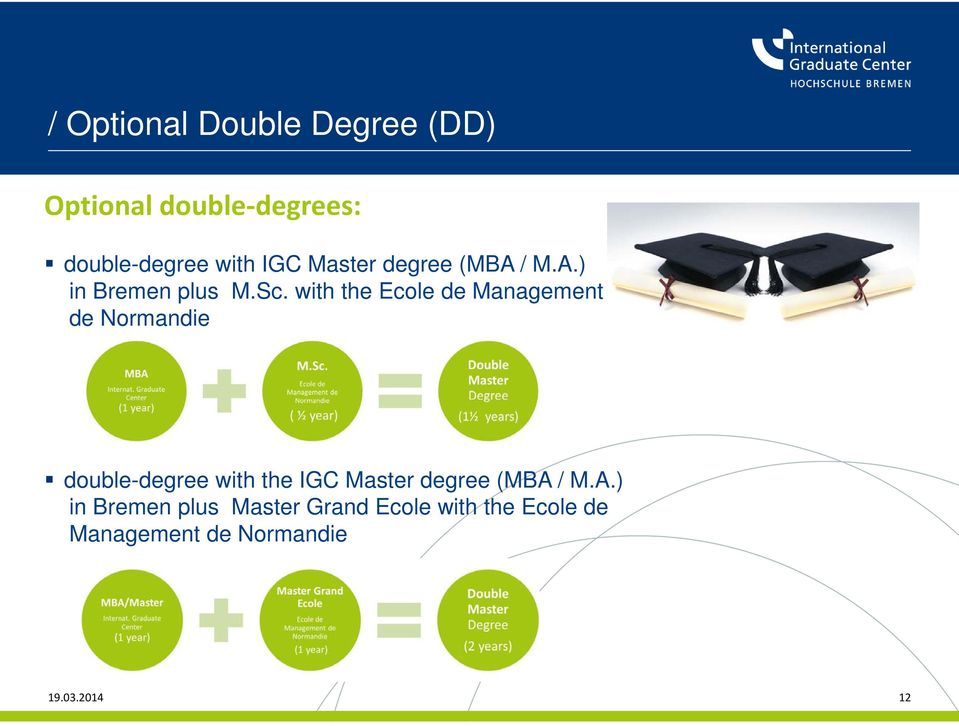 with the Ecole de Management de Normandie double-degree with the IGC Master