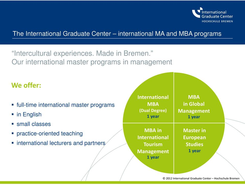 practice-oriented teaching international lecturers and partners International MBA (Dual Degree) 1 year MBA in International