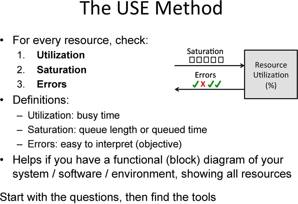 easy to interpret (objective) Helps if you have a functional (block) diagram of your system /