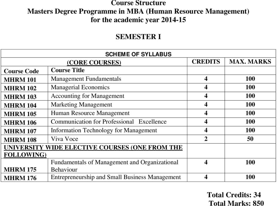 MHRM 105 Human Resource Management 4 100 MHRM 106 Communication for Professional Excellence 4 100 MHRM 107 Information Technology for Management 4 100 MHRM 108 Viva Voce 2 50 UNIVERSITY