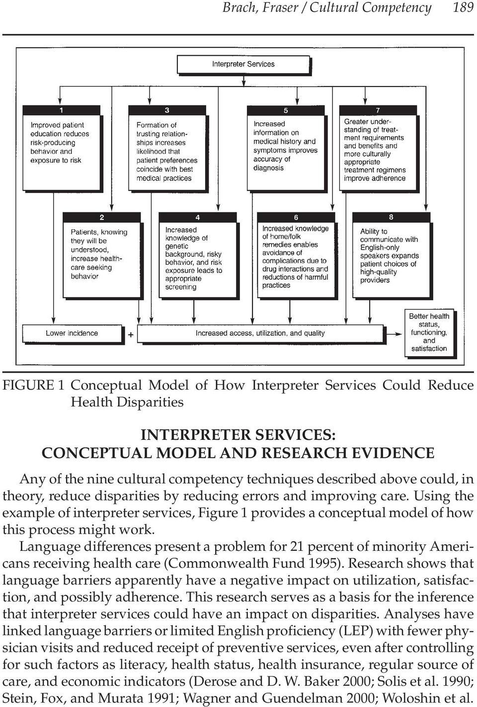 Using the example of interpreter services, Figure 1 provides a conceptual model of how this process might work.
