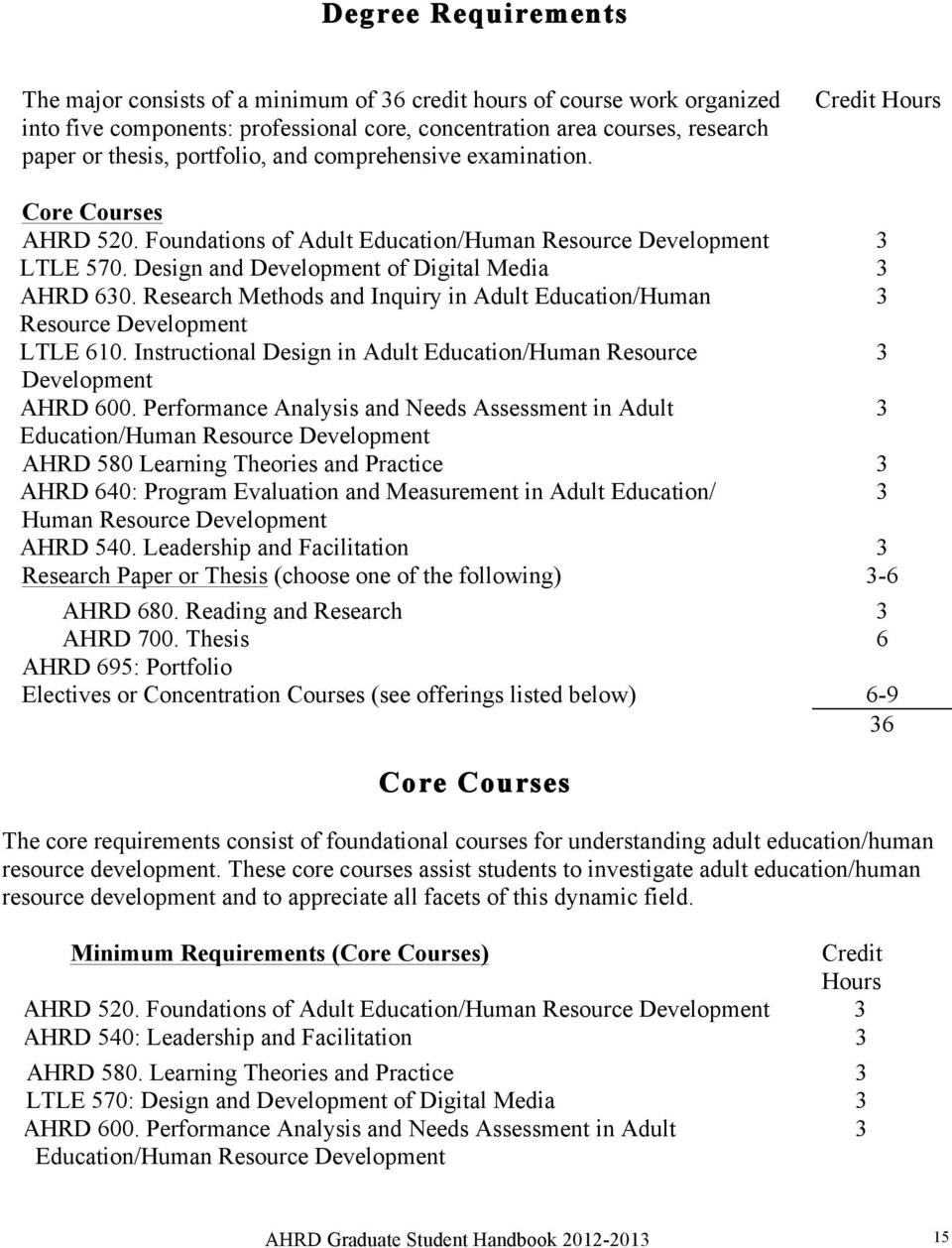 Research Methods and Inquiry in Adult Education/Human 3 Resource Development LTLE 610. Instructional Design in Adult Education/Human Resource 3 Development AHRD 600.