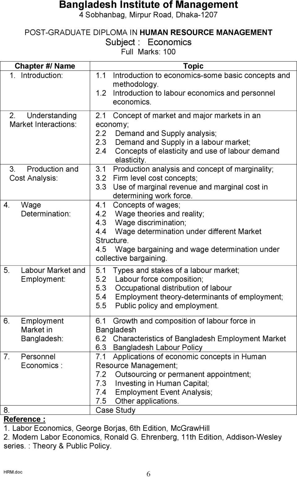 1 Concept of market and major markets in an economy; 2.2 Demand and Supply analysis; 2.3 Demand and Supply in a labour market; 2.4 Concepts of elasticity and use of labour demand elasticity. 3.