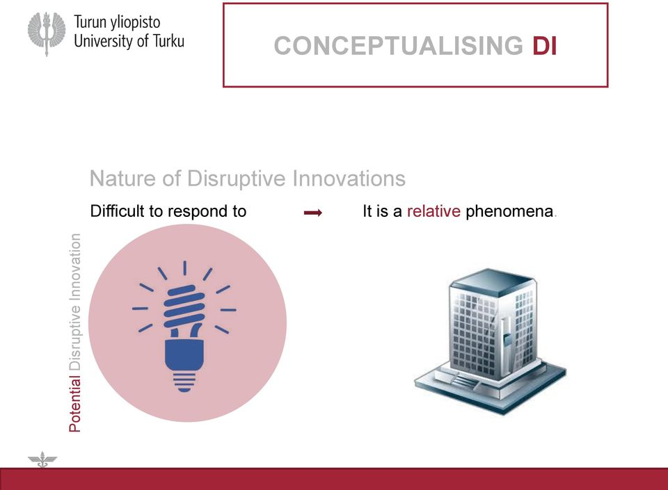 Disruptive Innovations Difficult