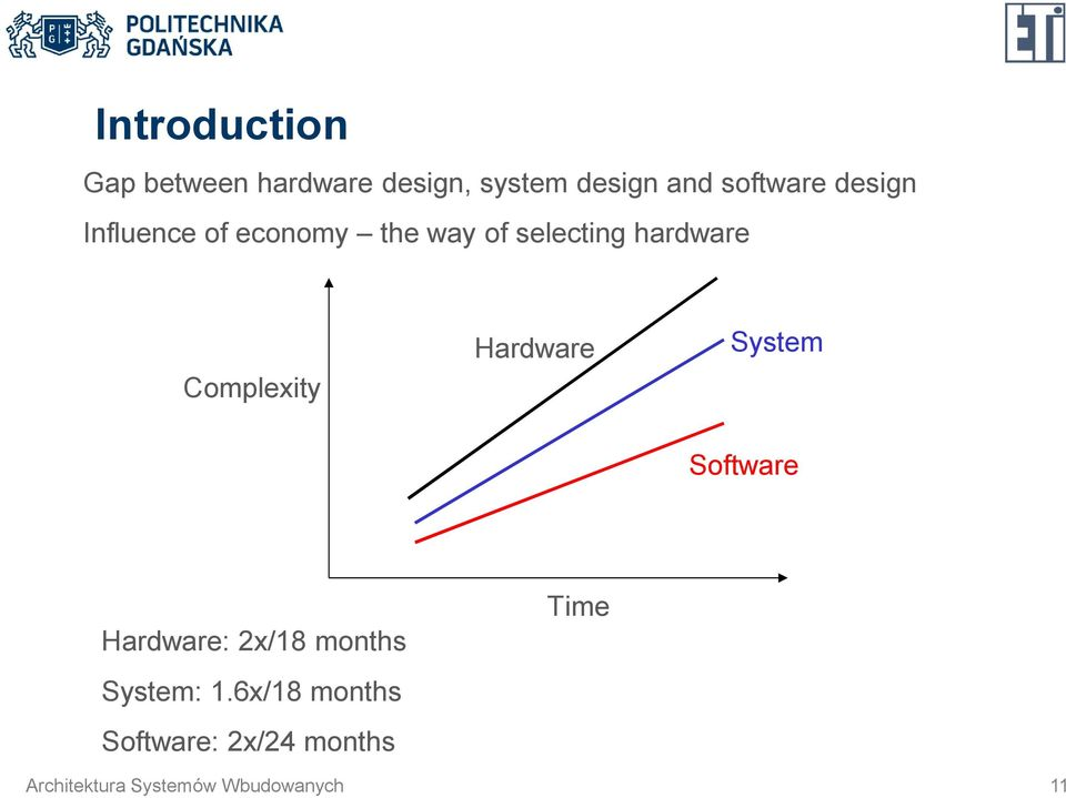 Hardware System Software Hardware: 2x/18 months System: 1.