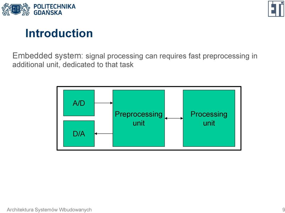 unit, dedicated to that task A/D D/A Preprocessing