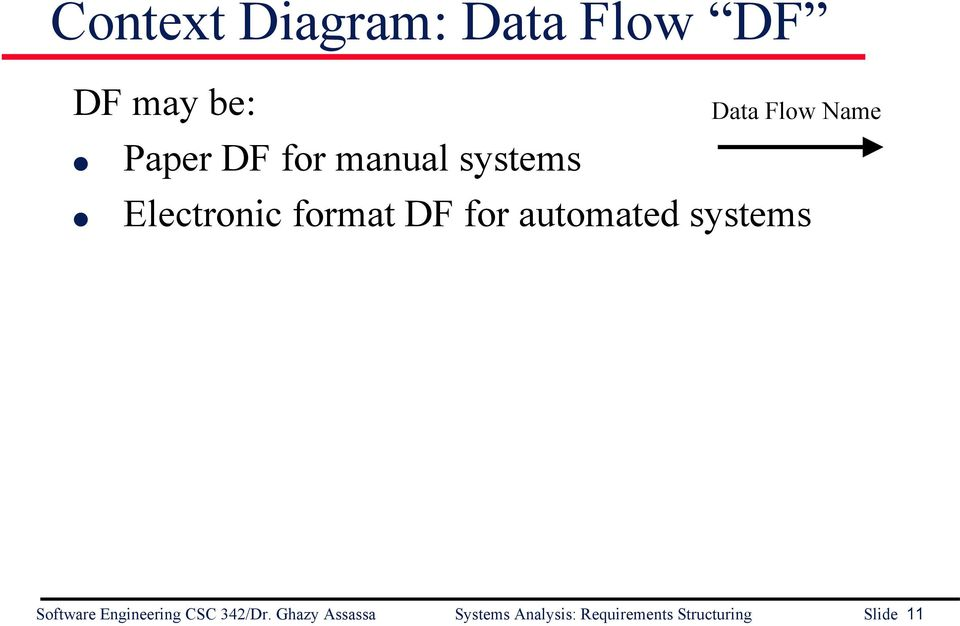 automated systems Software Engineering CSC 342/Dr.