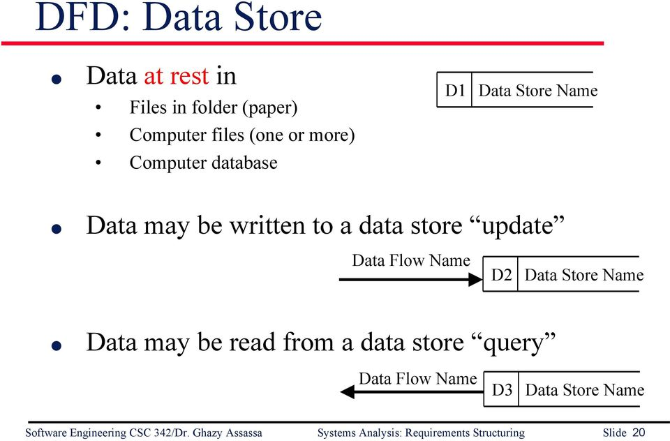 Data Store Name Data may be read from a data store query Data Flow Name D3 Data Store Name