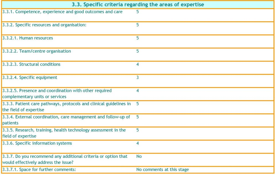 3.. External coordination, care management and follow-up of patients 3.3.. Research, training, health technology assessment in the field of expertise 3.3.6. Specific information systems 3.3.7.